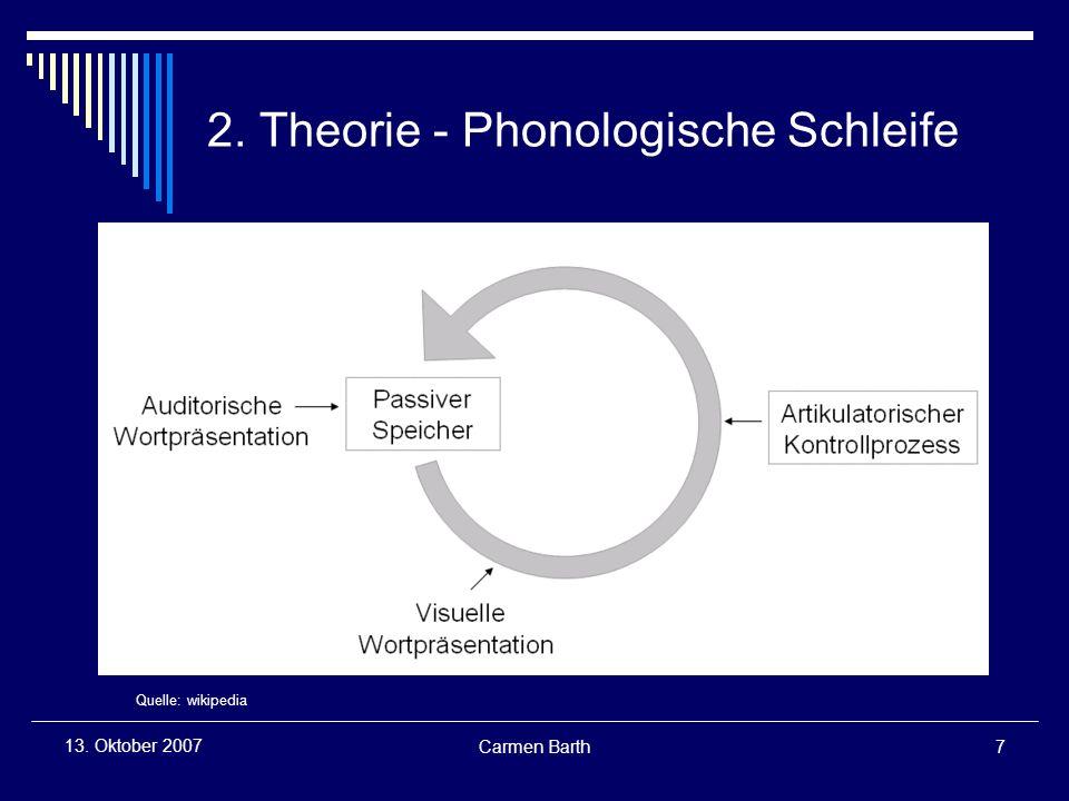 Carmen Barth7 13. Oktober 2007 2. Theorie - Phonologische Schleife Quelle: wikipedia