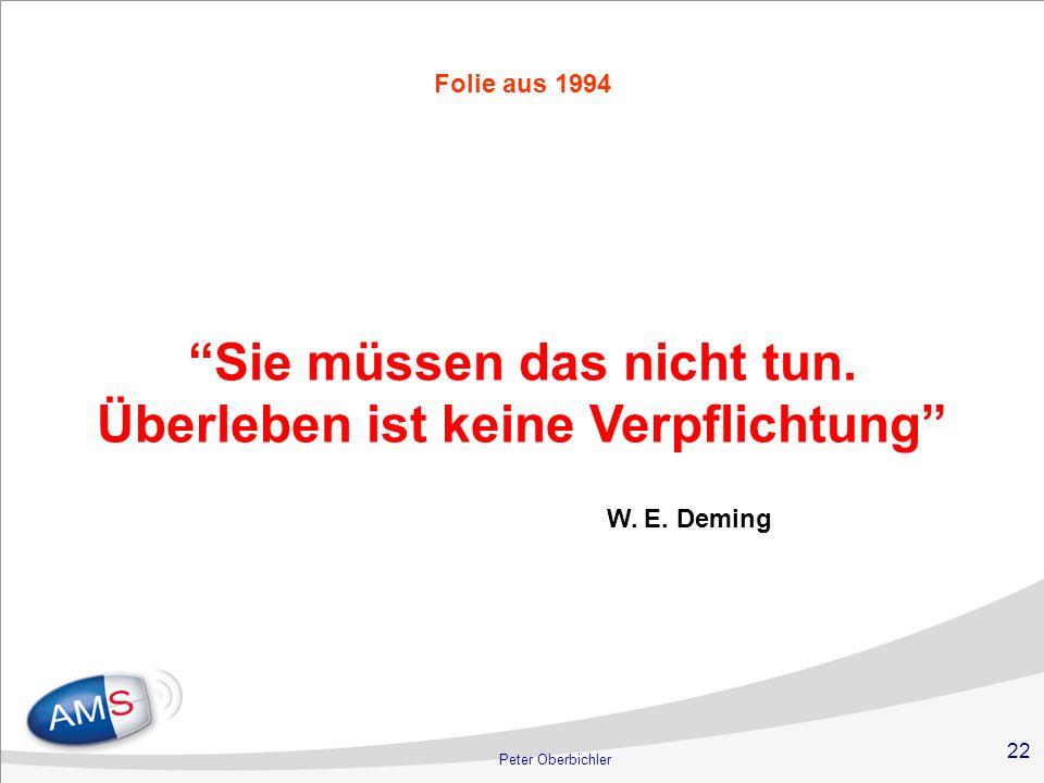 22 Peter Oberbichler Sie müssen das nicht tun. Überleben ist keine Verpflichtung W. E. Deming Folie aus 1994