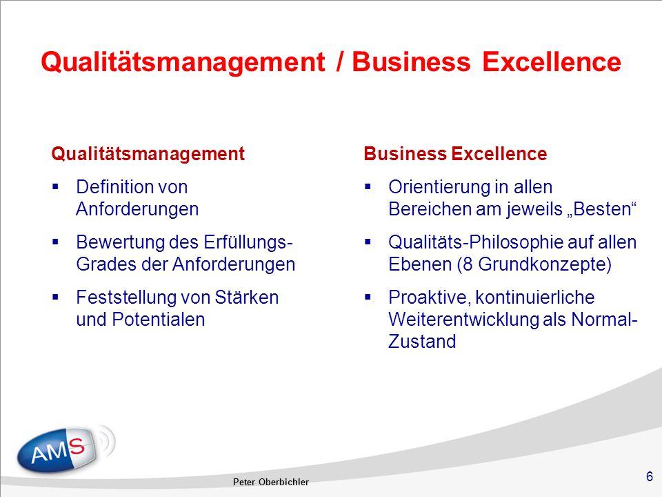 6 Qualitätsmanagement / Business Excellence Qualitätsmanagement Definition von Anforderungen Bewertung des Erfüllungs- Grades der Anforderungen Festst