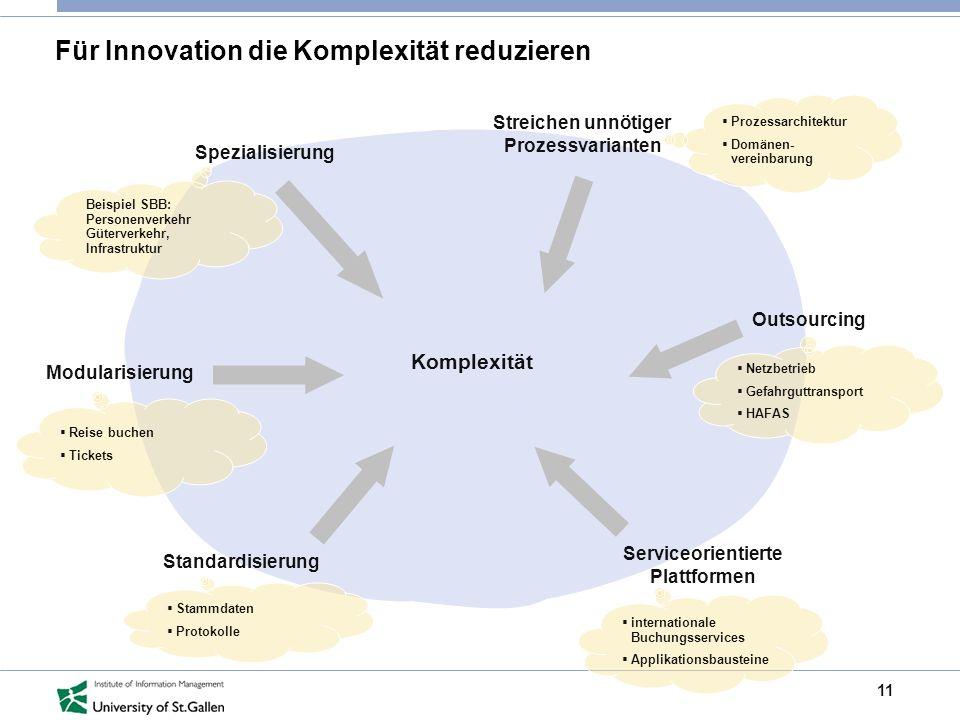 11 Spezialisierung Streichen unnötiger Prozessvarianten Outsourcing Serviceorientierte Plattformen Standardisierung Modularisierung Für Innovation die