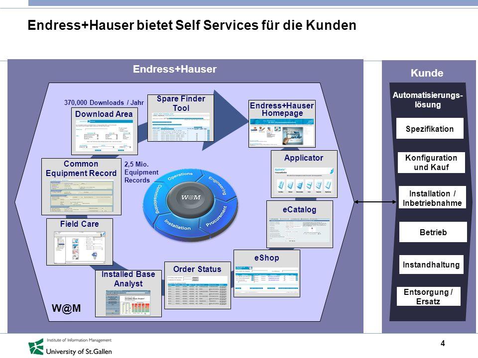 4 Endress+Hauser bietet Self Services für die Kunden Konfiguration und Kauf Betrieb Entsorgung / Ersatz Installation / Inbetriebnahme Kunde Spezifikat