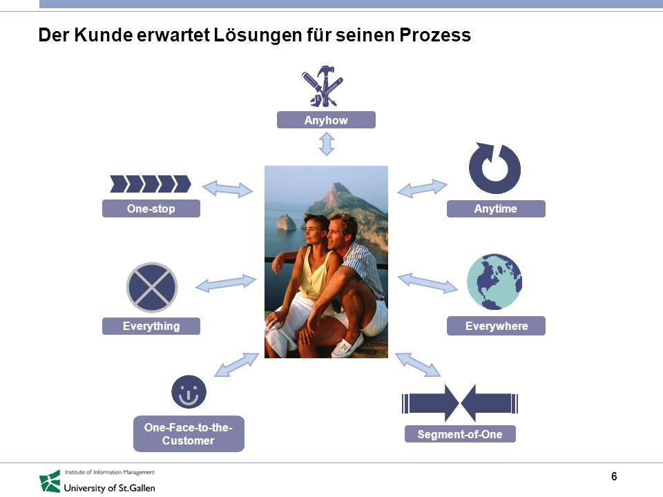 7 Luenthai: Vom Textilhersteller zum Integrator der Value Chain, der die eigentliche Fertigung zusehends auslagert Unternehmensprofil Umsatz: 0,8 Mrd.
