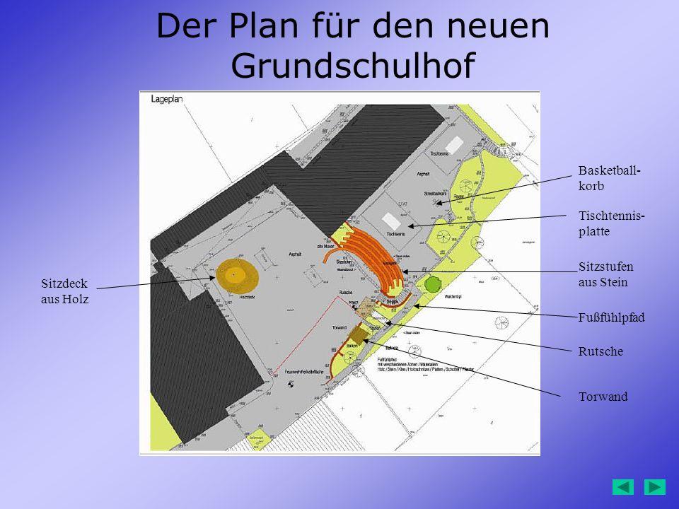 Der Plan für den neuen Grundschulhof Torwand Tischtennis- platte Sitzstufen aus Stein Fußfühlpfad Rutsche Sitzdeck aus Holz Basketball- korb