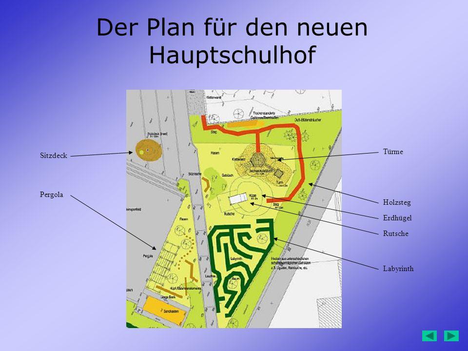Der Plan für den neuen Hauptschulhof Pergola Labyrinth Holzsteg Türme Rutsche Erdhügel Sitzdeck