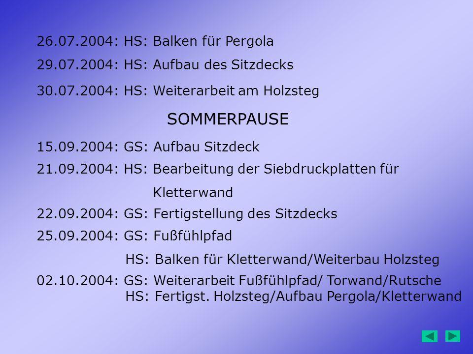 15.09.2004: GS: Aufbau Sitzdeck 21.09.2004: HS: Bearbeitung der Siebdruckplatten für Kletterwand 22.09.2004: GS: Fertigstellung des Sitzdecks 25.09.20