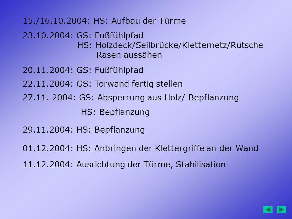 11.12.2004: Ausrichtung der Türme, Stabilisation 01.12.2004: HS: Anbringen der Klettergriffe an der Wand 29.11.2004: HS: Bepflanzung 27.11. 2004: GS: