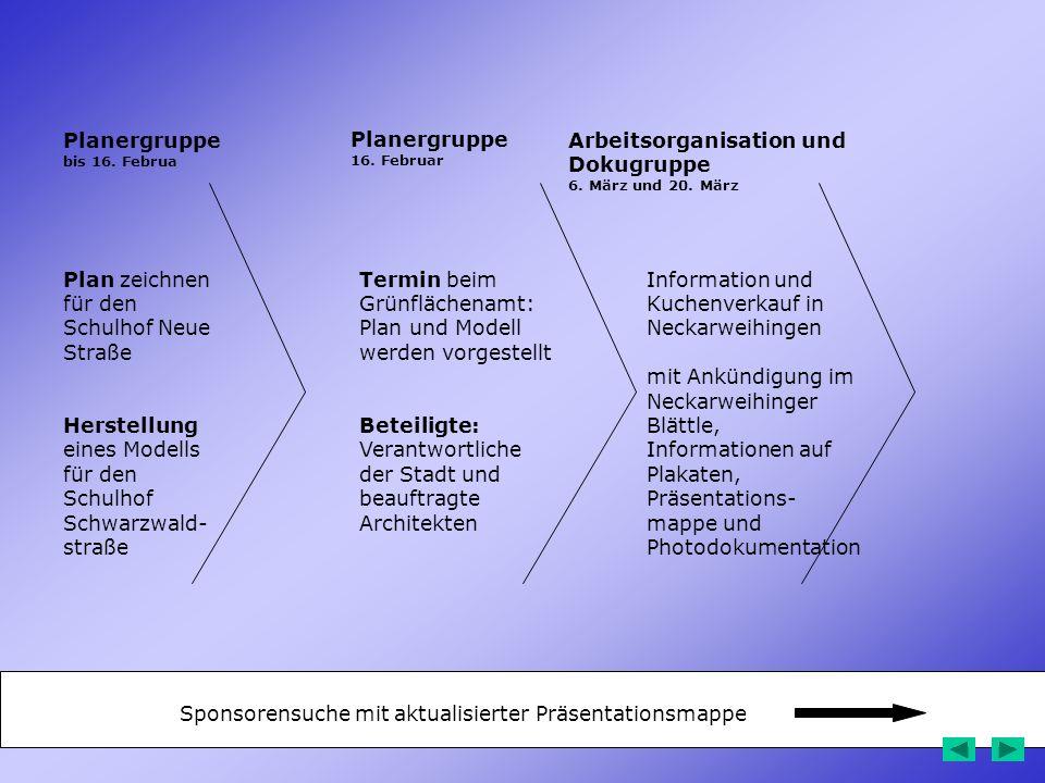 Plan zeichnen für den Schulhof Neue Straße Herstellung eines Modells für den Schulhof Schwarzwald- straße Termin beim Grünflächenamt: Plan und Modell