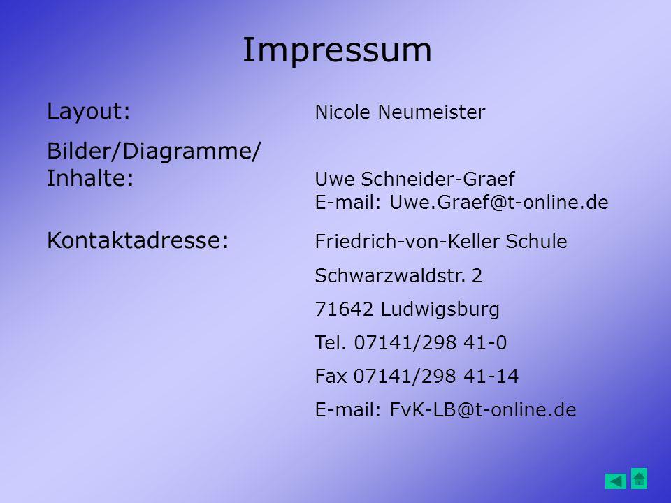 Impressum Layout: Nicole Neumeister Bilder/Diagramme/ Inhalte: Uwe Schneider-Graef E-mail: Uwe.Graef@t-online.de Kontaktadresse: Friedrich-von-Keller