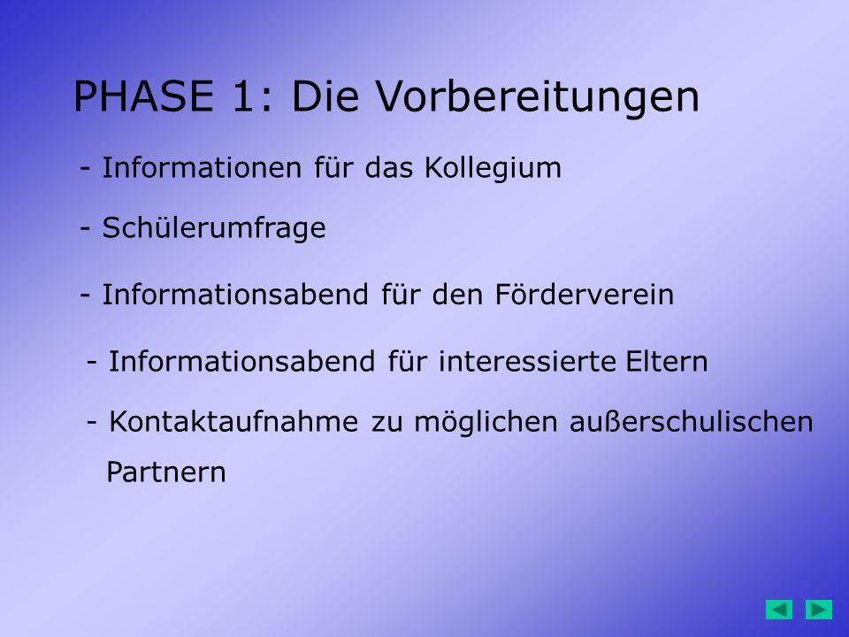 PHASE 1: Die Vorbereitungen - Informationsabend für interessierte Eltern - Schülerumfrage - Informationsabend für den Förderverein - Kontaktaufnahme z