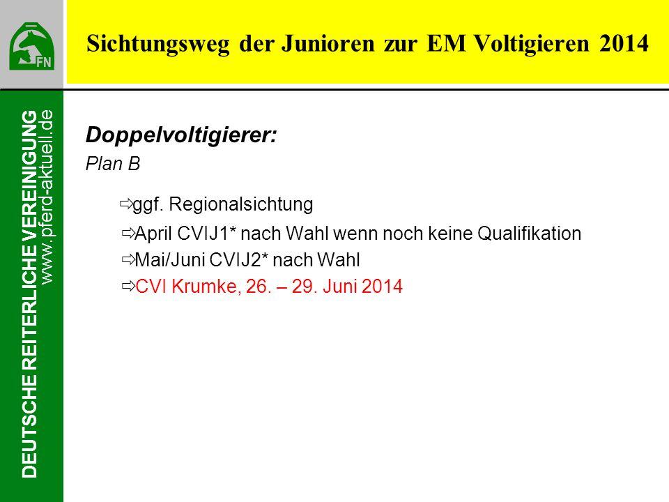 www.pferd-aktuell.de DEUTSCHE REITERLICHE VEREINIGUNG Sichtungsweg der Junioren zur EM Voltigieren 2014 Doppelvoltigierer: Plan B ggf. Regionalsichtun