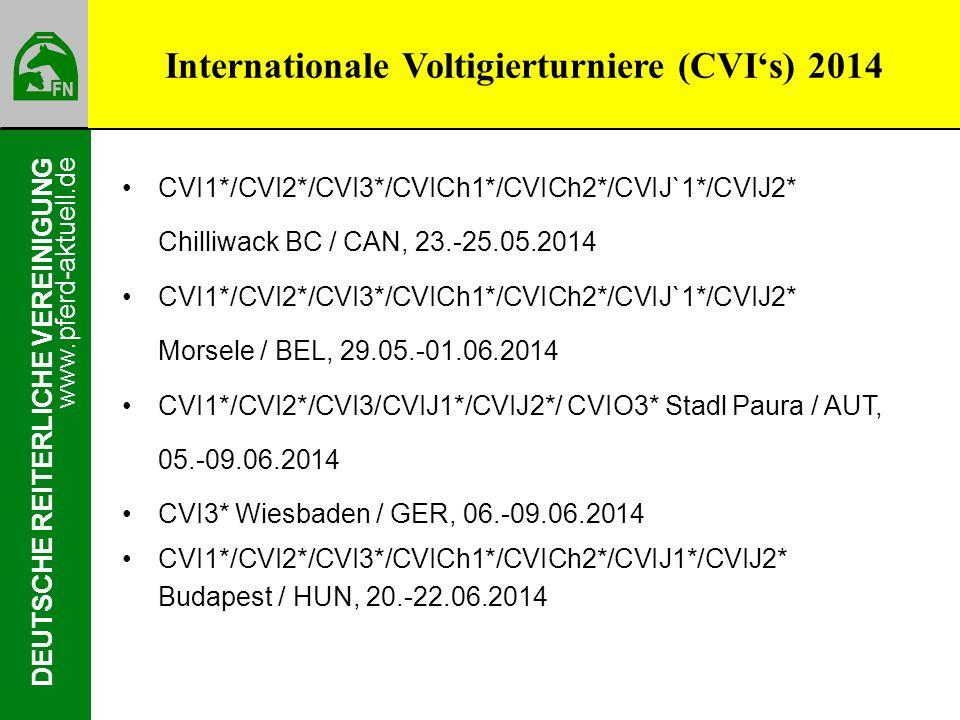 www.pferd-aktuell.de DEUTSCHE REITERLICHE VEREINIGUNG Internationale Voltigierturniere (CVIs) 2014 CVI1*/CVI2*/CVI3*/CVICh1*/CVICh2*/CVIJ`1*/CVIJ2* Ch
