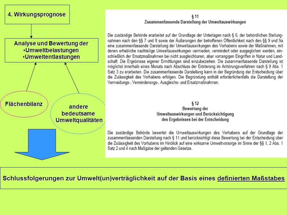 4. Wirkungsprognose Analyse und Bewertung der UmweltbelastungenUmweltbelastungen UmweltentlastungenUmweltentlastungen Flächenbilanz anderebedeutsameUm