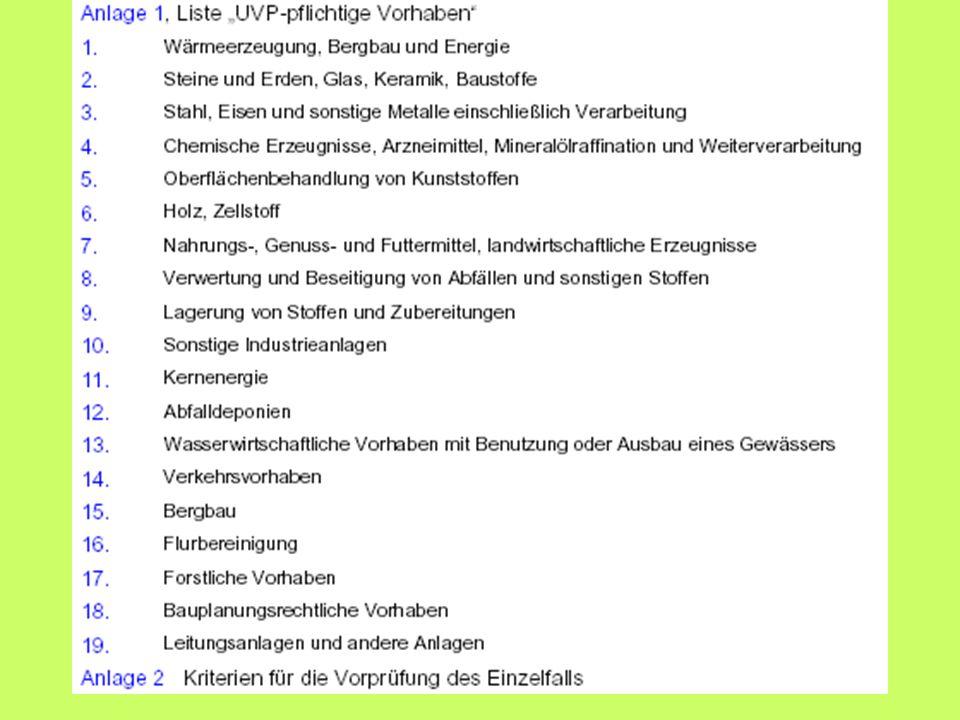 Ablaufschema eines Planfeststellungs- verfahrens am Beispiel Gewässerausbau