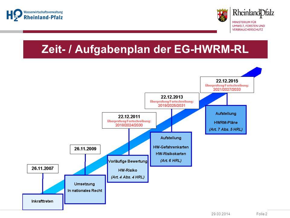 Folie 1329.03.2014 Zusammenstellung von angemessenen Zielen und Maßnahmen für die Handlungsbereiche des Hochwasserrisikomanagements Zuordnung zu den in der HWRM-RL genannten Schwerpunktbereichen