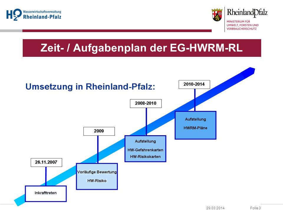 Folie 329.03.2014 Zeit- / Aufgabenplan der EG-HWRM-RL