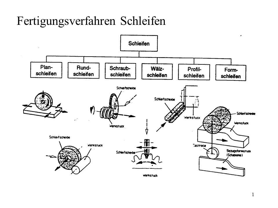 12 Unrundschleifen: