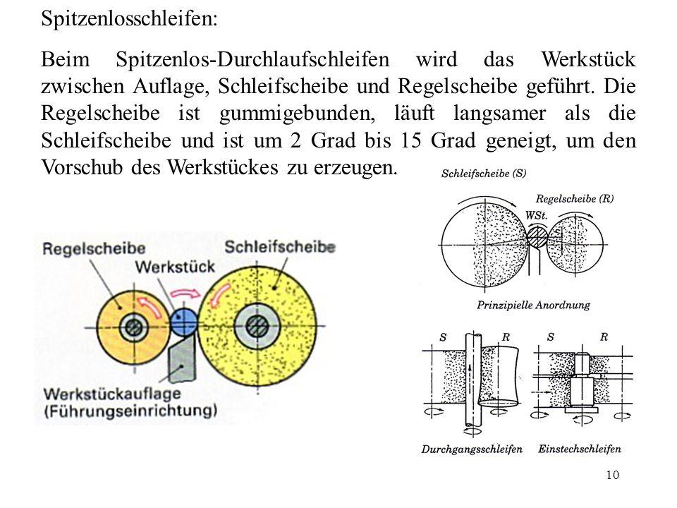 10 Spitzenlosschleifen: Beim Spitzenlos-Durchlaufschleifen wird das Werkstück zwischen Auflage, Schleifscheibe und Regelscheibe geführt. Die Regelsche