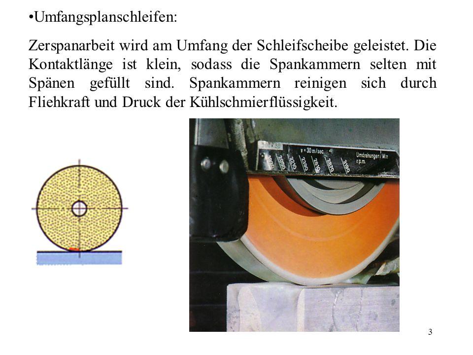 3 Umfangsplanschleifen: Zerspanarbeit wird am Umfang der Schleifscheibe geleistet. Die Kontaktlänge ist klein, sodass die Spankammern selten mit Späne