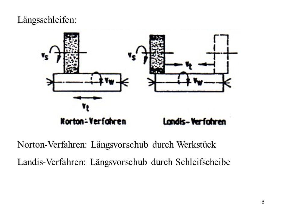 6 Längsschleifen: Norton-Verfahren: Längsvorschub durch Werkstück Landis-Verfahren: Längsvorschub durch Schleifscheibe