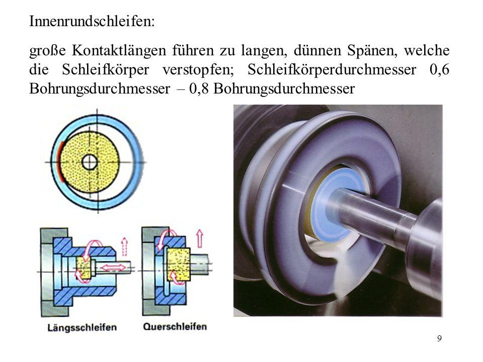 10 Spitzenlosschleifen: Beim Spitzenlos-Durchlaufschleifen wird das Werkstück zwischen Auflage, Schleifscheibe und Regelscheibe geführt.