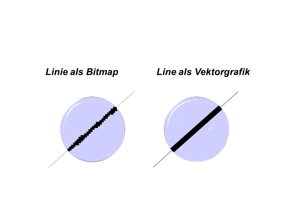 Linie als BitmapLine als Vektorgrafik