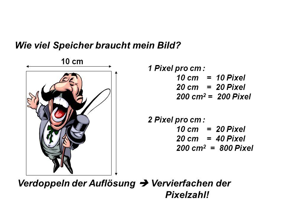 Wie viel Speicher braucht mein Bild? 10 cm 1 Pixel pro cm : 10 cm = 10 Pixel 20 cm = 20 Pixel 200 cm 2 = 200 Pixel 2 Pixel pro cm : 10 cm = 20 Pixel 2