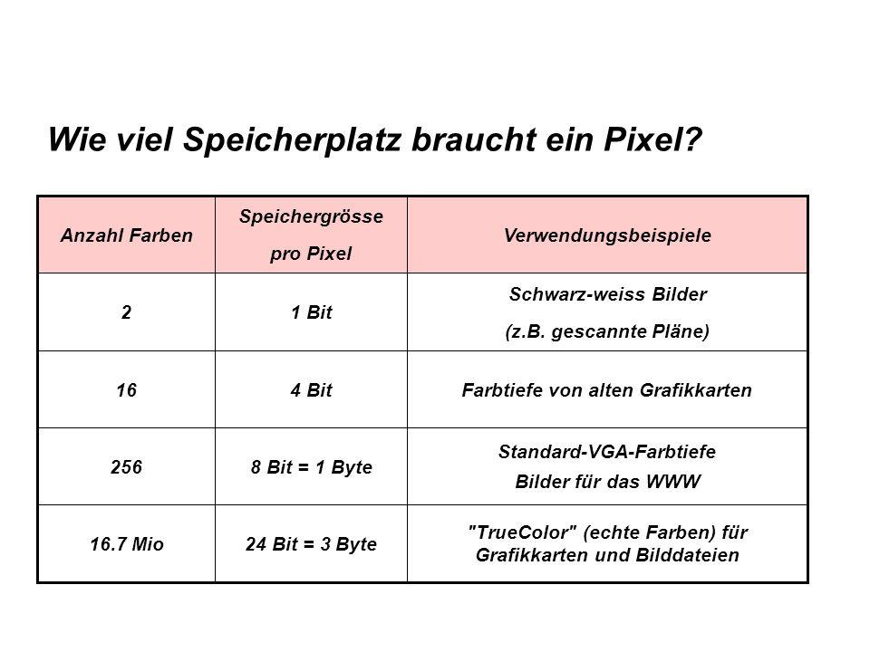 Wie viel Speicherplatz braucht ein Pixel?