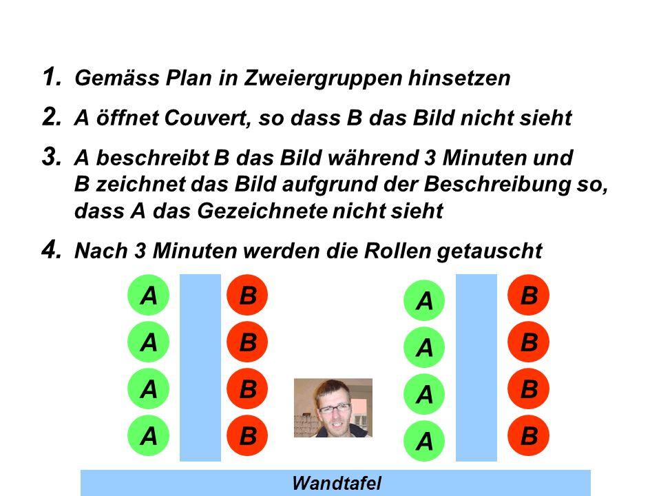 1. Gemäss Plan in Zweiergruppen hinsetzen 2. A öffnet Couvert, so dass B das Bild nicht sieht 3. A beschreibt B das Bild während 3 Minuten und B zeich