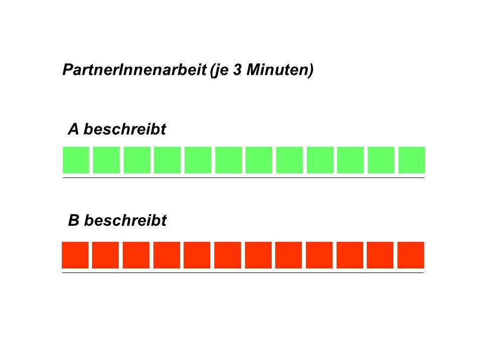 PartnerInnenarbeit (je 3 Minuten) A beschreibt B beschreibt