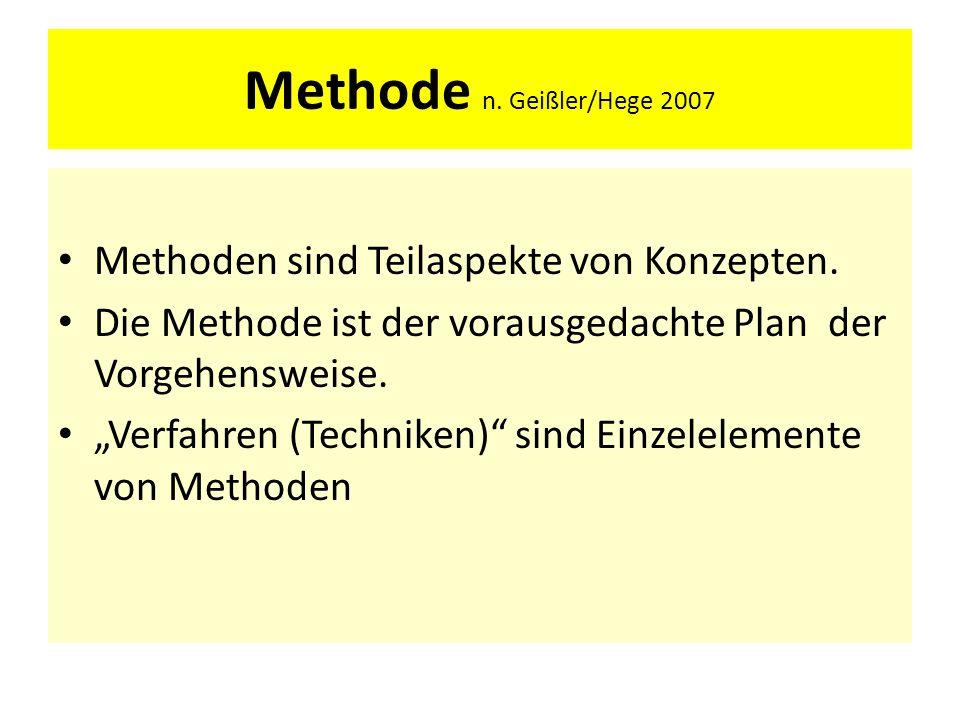 Methode n. Geißler/Hege 2007 Methoden sind Teilaspekte von Konzepten. Die Methode ist der vorausgedachte Plan der Vorgehensweise. Verfahren (Techniken