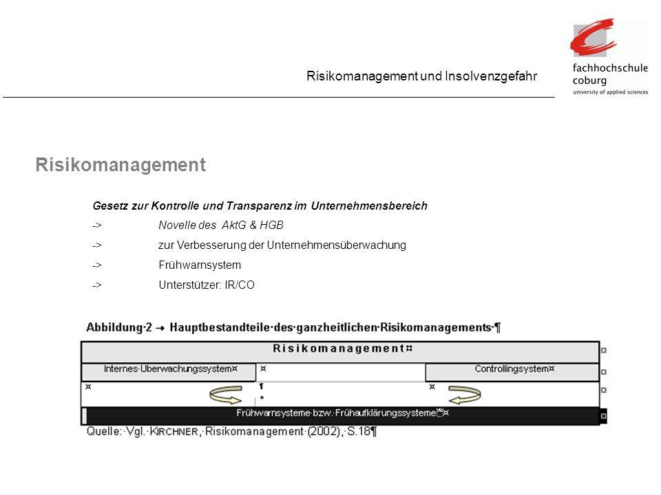 Risikomanagement Risikomanagement und Insolvenzgefahr Gesetz zur Kontrolle und Transparenz im Unternehmensbereich -> Novelle des AktG & HGB ->zur Verb