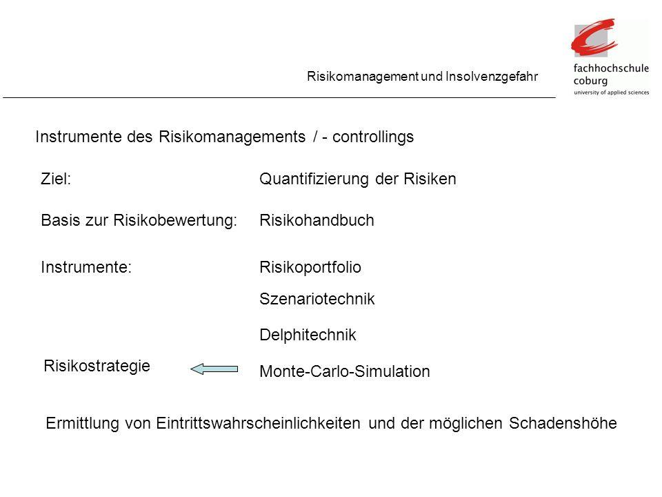 Risikomanagement und Insolvenzgefahr Instrumente des Risikomanagements / - controllings Ziel:Quantifizierung der Risiken Basis zur Risikobewertung: Ri