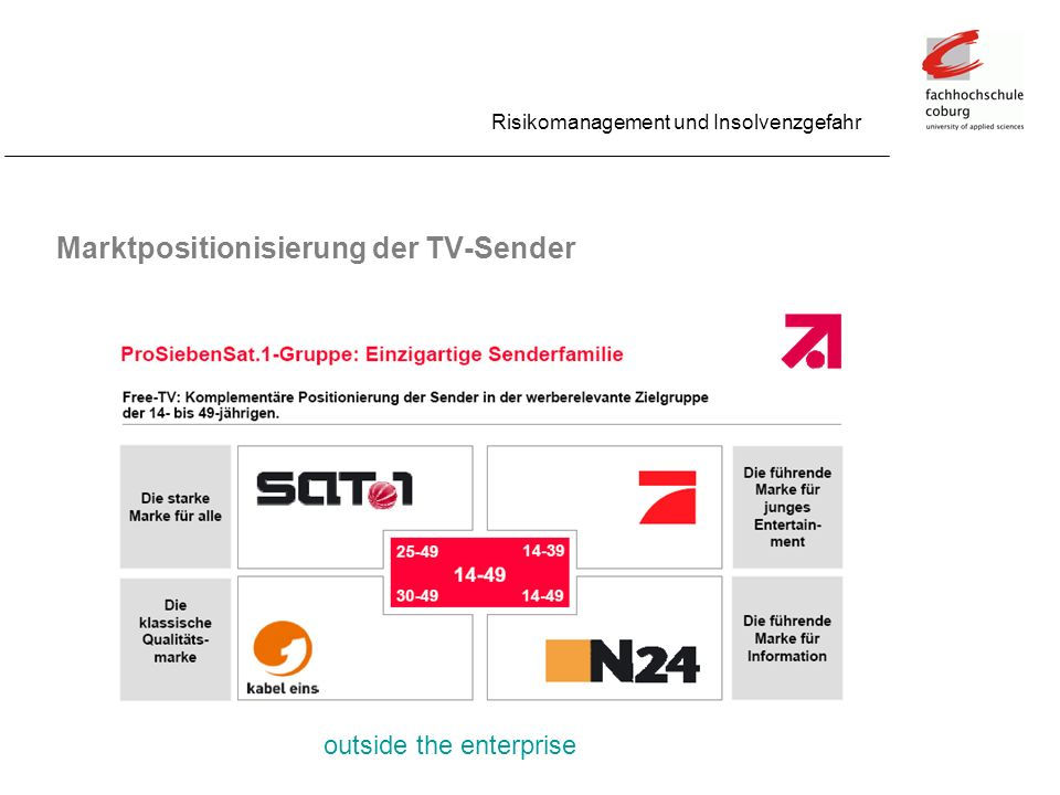 Marktpositionisierung der TV-Sender Risikomanagement und Insolvenzgefahr outside the enterprise