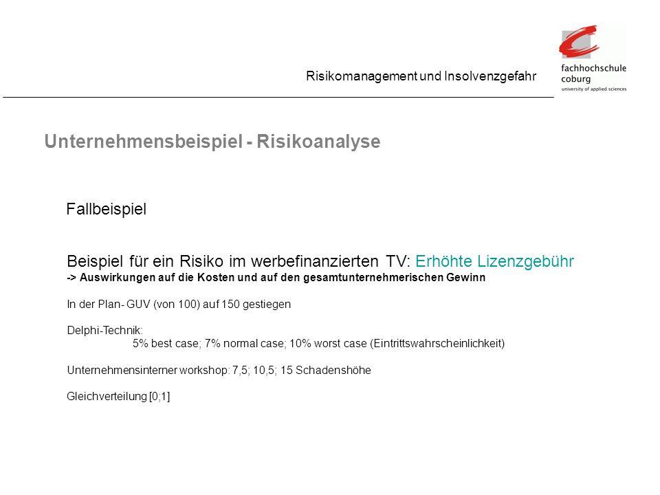 Risikomanagement und Insolvenzgefahr Unternehmensbeispiel - Risikoanalyse Beispiel für ein Risiko im werbefinanzierten TV: Erhöhte Lizenzgebühr -> Aus