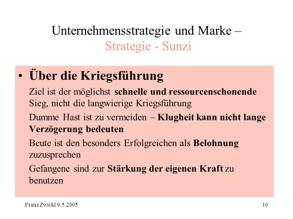 Franz Zwickl 9.5.200510 Unternehmensstrategie und Marke – Strategie - Sunzi Über die Kriegsführung Ziel ist der möglichst schnelle und ressourcenschon