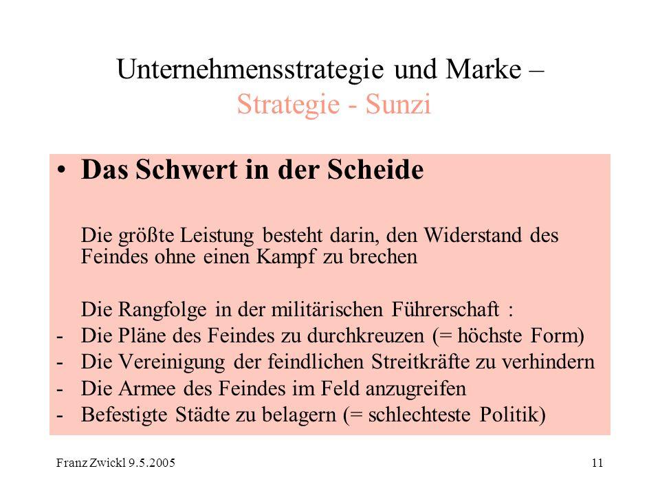 Franz Zwickl 9.5.200511 Unternehmensstrategie und Marke – Strategie - Sunzi Das Schwert in der Scheide Die größte Leistung besteht darin, den Widersta
