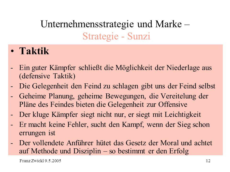 Franz Zwickl 9.5.200512 Unternehmensstrategie und Marke – Strategie - Sunzi Taktik -Ein guter Kämpfer schließt die Möglichkeit der Niederlage aus (def