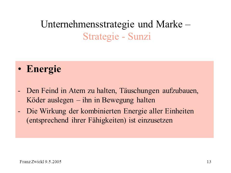 Franz Zwickl 9.5.200513 Unternehmensstrategie und Marke – Strategie - Sunzi Energie -Den Feind in Atem zu halten, Täuschungen aufzubauen, Köder ausleg