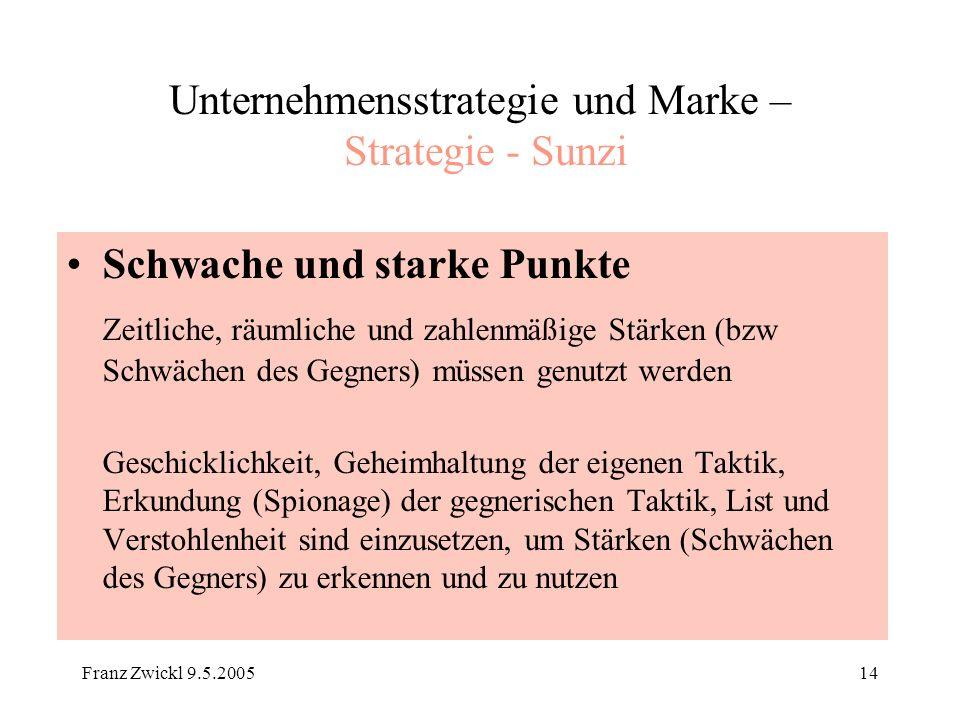 Franz Zwickl 9.5.200514 Unternehmensstrategie und Marke – Strategie - Sunzi Schwache und starke Punkte Zeitliche, räumliche und zahlenmäßige Stärken (