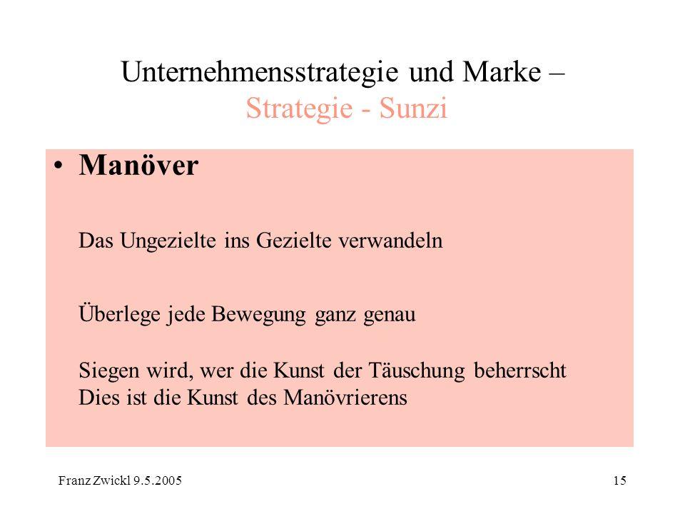 Franz Zwickl 9.5.200515 Unternehmensstrategie und Marke – Strategie - Sunzi Manöver Das Ungezielte ins Gezielte verwandeln Überlege jede Bewegung ganz