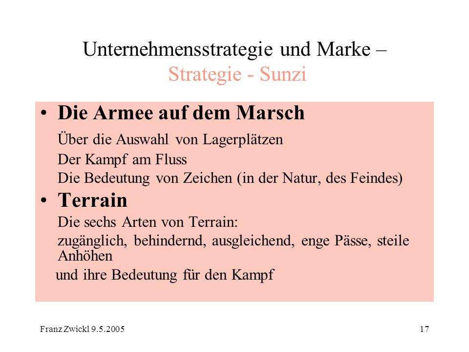 Franz Zwickl 9.5.200517 Unternehmensstrategie und Marke – Strategie - Sunzi Die Armee auf dem Marsch Über die Auswahl von Lagerplätzen Der Kampf am Fl