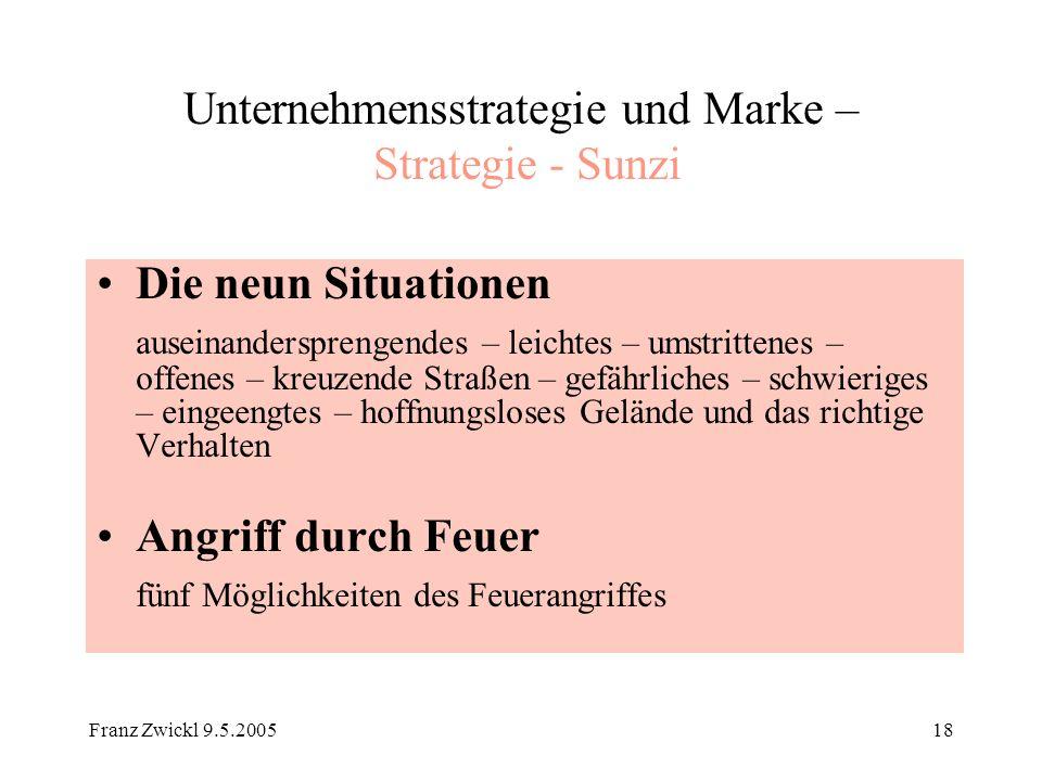 Franz Zwickl 9.5.200518 Unternehmensstrategie und Marke – Strategie - Sunzi Die neun Situationen auseinandersprengendes – leichtes – umstrittenes – of