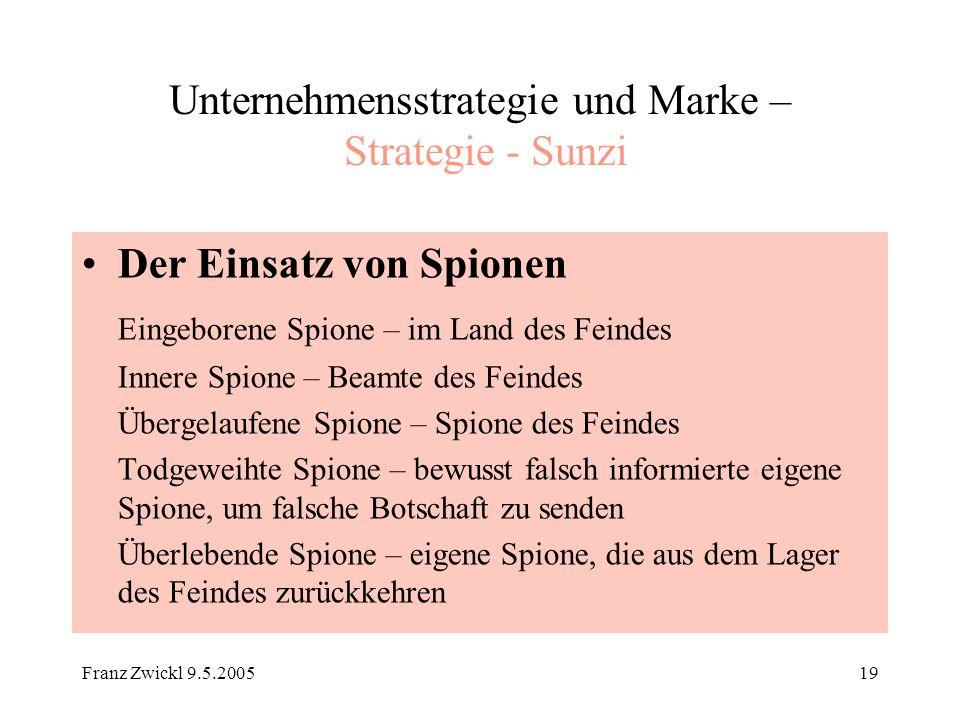Franz Zwickl 9.5.200519 Unternehmensstrategie und Marke – Strategie - Sunzi Der Einsatz von Spionen Eingeborene Spione – im Land des Feindes Innere Sp