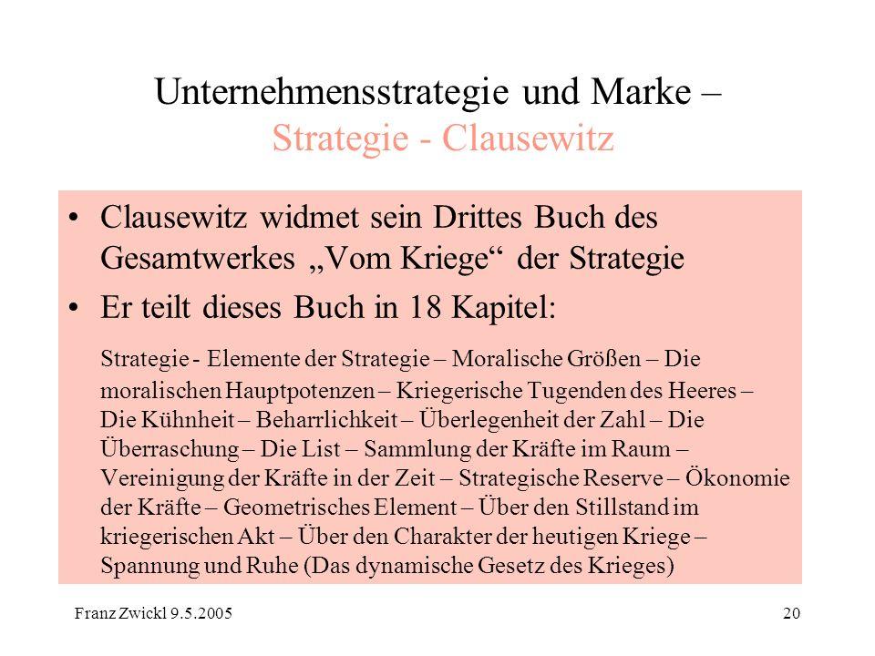Franz Zwickl 9.5.200520 Unternehmensstrategie und Marke – Strategie - Clausewitz Clausewitz widmet sein Drittes Buch des Gesamtwerkes Vom Kriege der S