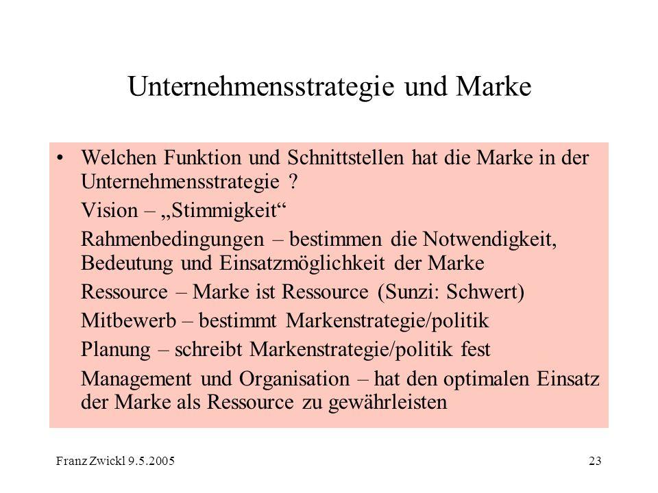 Franz Zwickl 9.5.200523 Unternehmensstrategie und Marke Welchen Funktion und Schnittstellen hat die Marke in der Unternehmensstrategie ? Vision – Stim