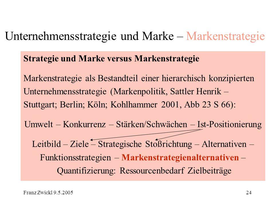 Franz Zwickl 9.5.200524 Unternehmensstrategie und Marke – Markenstrategie Strategie und Marke versus Markenstrategie Markenstrategie als Bestandteil e