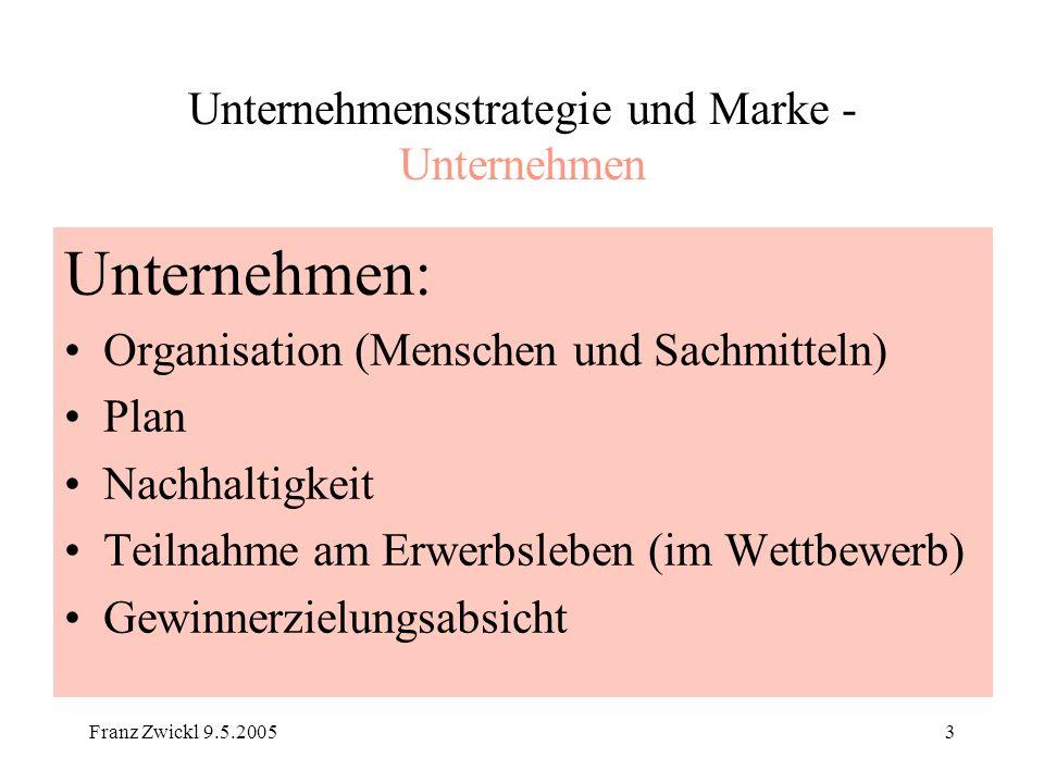 Franz Zwickl 9.5.20053 Unternehmensstrategie und Marke - Unternehmen Unternehmen: Organisation (Menschen und Sachmitteln) Plan Nachhaltigkeit Teilnahm