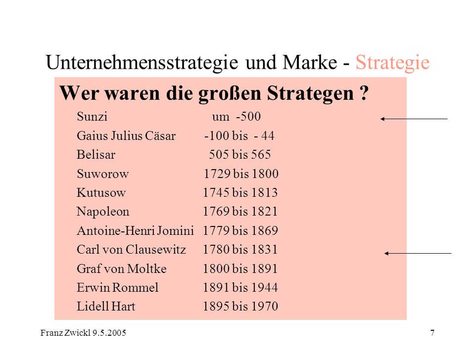 Franz Zwickl 9.5.20057 Unternehmensstrategie und Marke - Strategie Wer waren die großen Strategen ? Sunzi um -500 Gaius Julius Cäsar -100 bis - 44 Bel