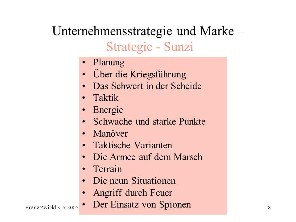 Franz Zwickl 9.5.20058 Unternehmensstrategie und Marke – Strategie - Sunzi Planung Über die Kriegsführung Das Schwert in der Scheide Taktik Energie Sc