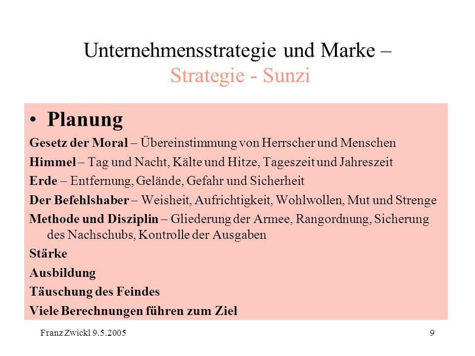 Franz Zwickl 9.5.20059 Unternehmensstrategie und Marke – Strategie - Sunzi Planung Gesetz der Moral – Übereinstimmung von Herrscher und Menschen Himme